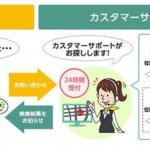 【SoftBank】「電源オフ」の状態でも紛失した携帯を探せるサービスが開始!!