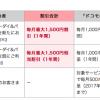 NTT DoCoMo!「ドコモの学割」を発表!!スタートは1月20日からだ!!
