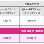 UQモバイル!「UQ家族割」を6月8日に提供開始!!