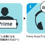 Amazon!「Prime Music」を聞くだけ!!今回はAmazonで使えるギフト券10,000円分が当たる!?