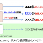 auのEメールドメインが変更へ!〜「ezweb.ne.jp」→「au.com」に〜