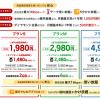 楽天モバイル!新プラン「スーパーホーダイ」を発表!!