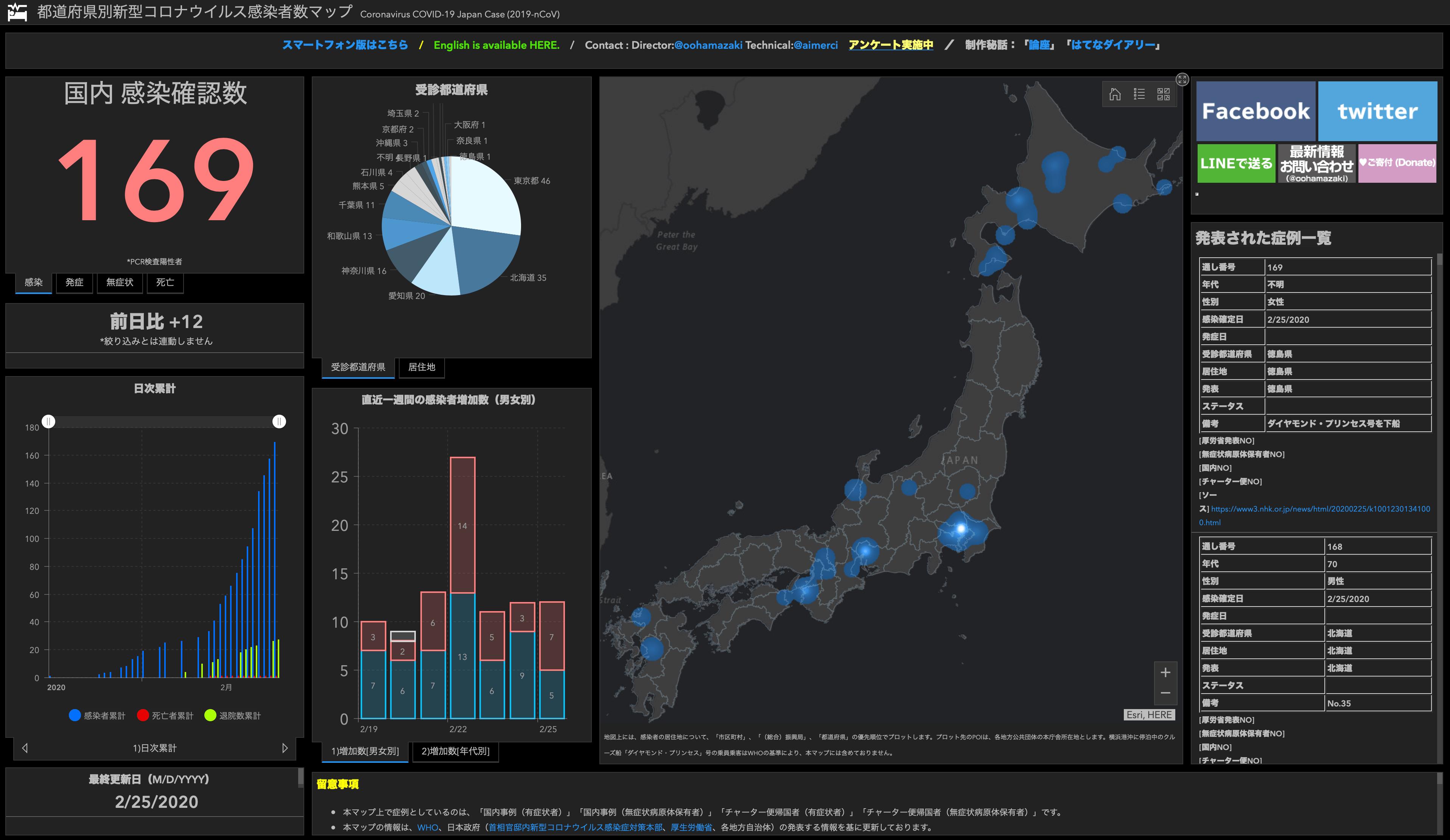 都道府県別新型コロナウイルス感染患者数マップ