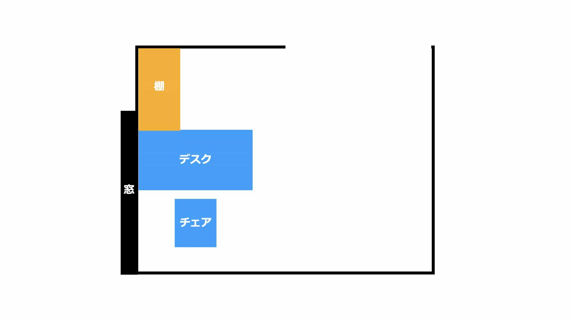 4.5畳レイアウト変更イメージ